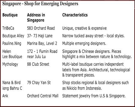 singapore-shopping